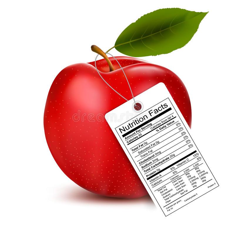Analyses d composition nutritionnelle